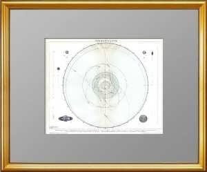 Солнечная система. 1895г. Брокгауз. Подарок шефу