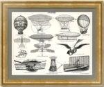 Воздухоплавание. Старинная гравюра. 1896г. Антикварный подарок лётчику