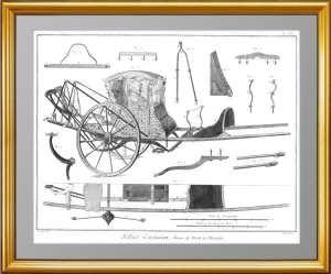 """Каретное искусство.1776г.  Лист XIII. Экипаж """"Рак"""". Дидро. Антикварный подарок"""