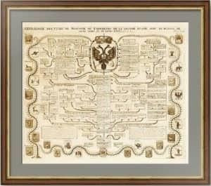 """Антикварная гравюра """"Генеалогия Русских Царей """" Oк. 1710г. Шатлен. Роскошный VIP подарок"""
