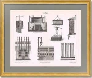 Светильный газ. 1886г. Старинная гравюра - антикварный подарок газовику